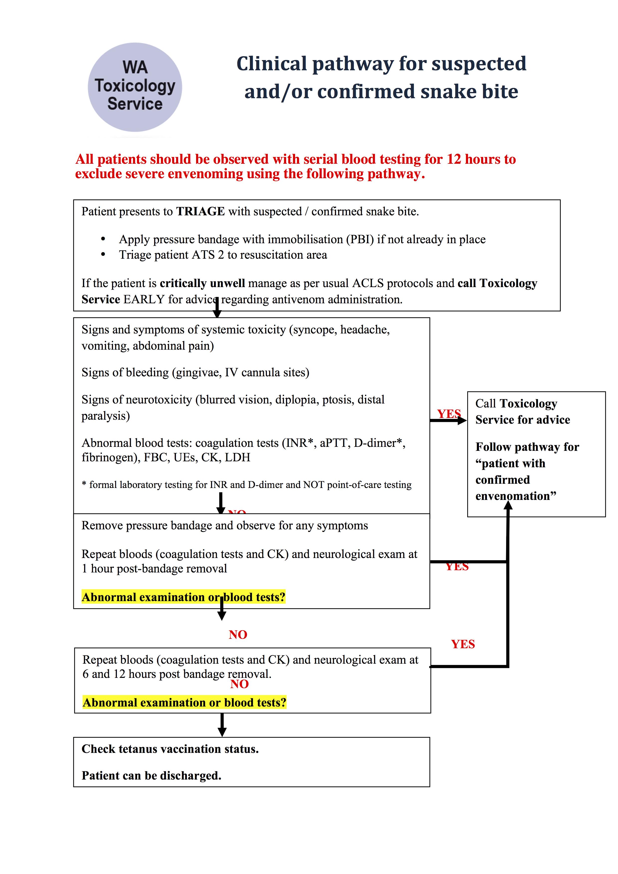 Clinical pathway for snake bite envenomation charlies ed scgh snake bite protocol 82015 nvjuhfo Gallery