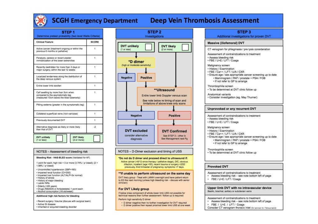 ED DVT Guideline (May 2016 update)_1