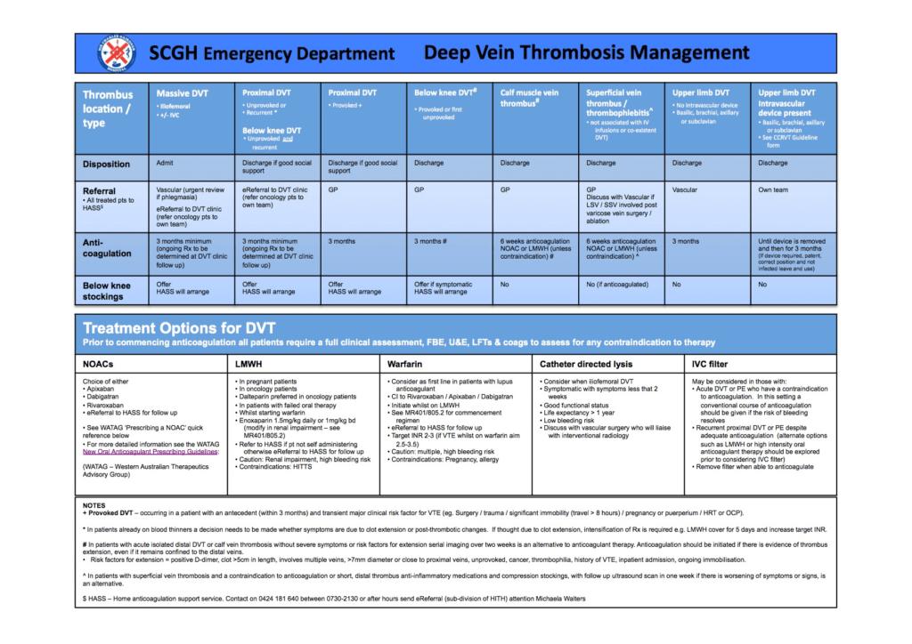 ED DVT Guideline (May 2016 update)_2