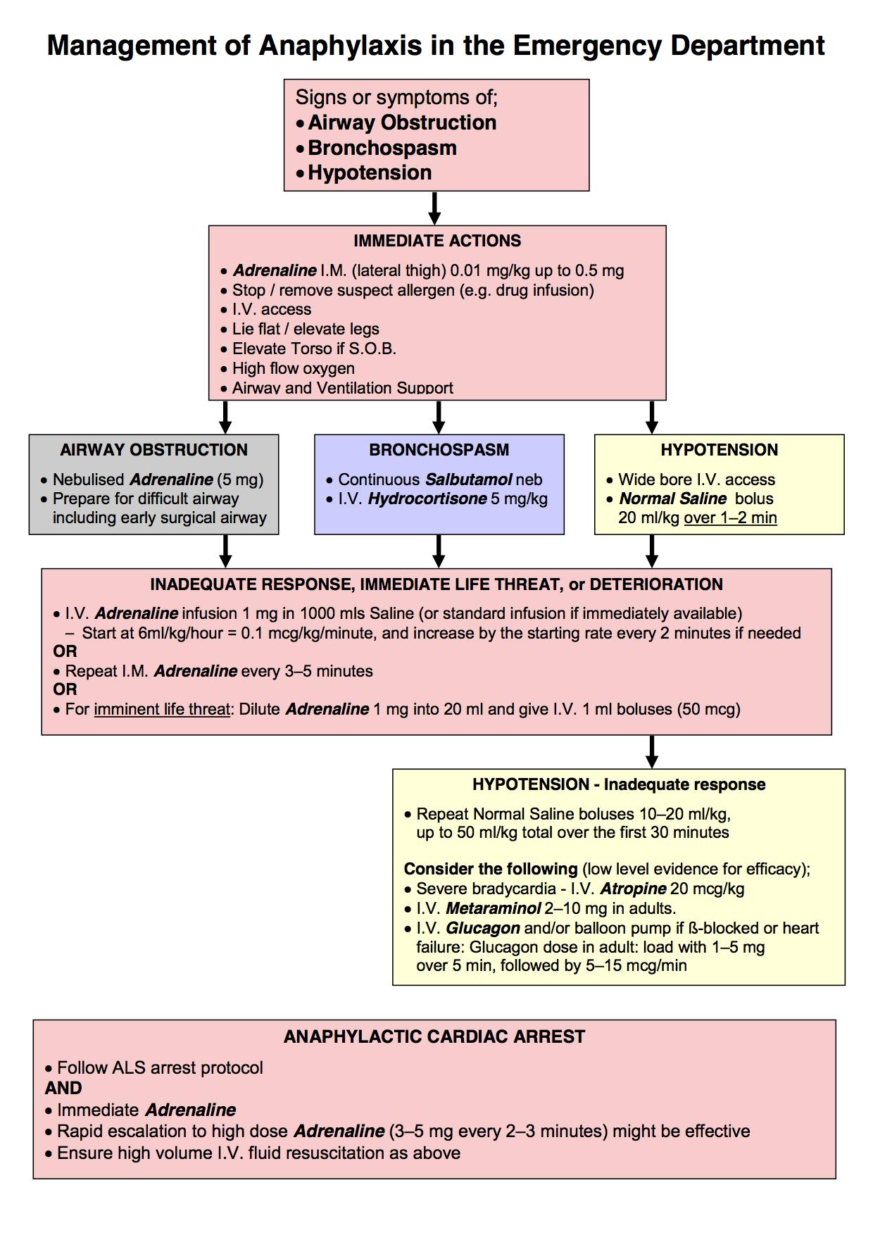 stroke management guidelines 2017 pdf